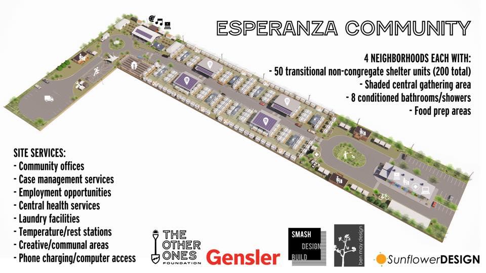 Esperanza Community